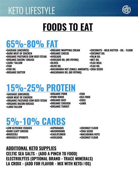 printable keto food list ketogenic diet its influence on weight loss cancer