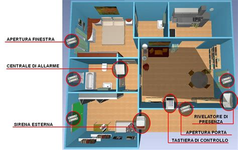 antifurti per appartamento preventivo antifurto appartamento