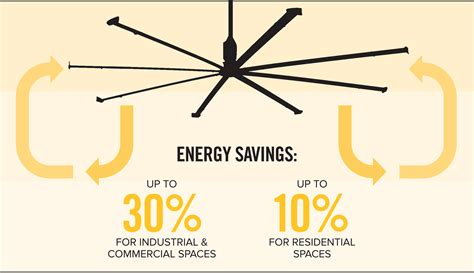 what direction should a ceiling fan go in the winter what direction should a ceiling fan go energywarden