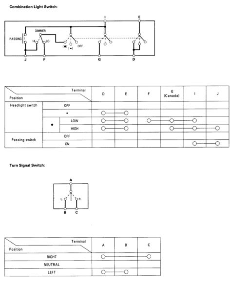 1994 honda civic dash lights wiring diagram wiring diagrams