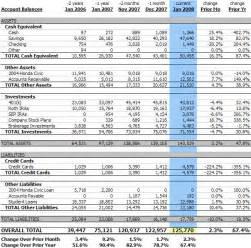 Balance Sheet Template Uk by Balance Sheet Template Uk Small Business Balance Sheet