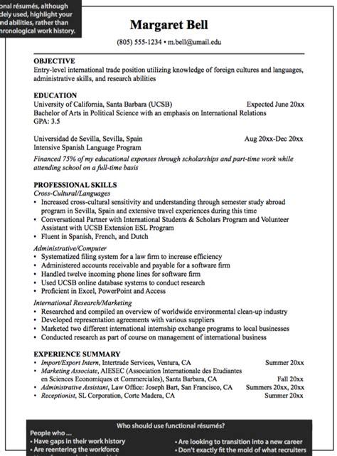 sle entry level international trade resume http