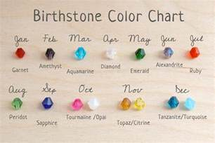 what color birthstone is december pin birthstone color chartjpg on