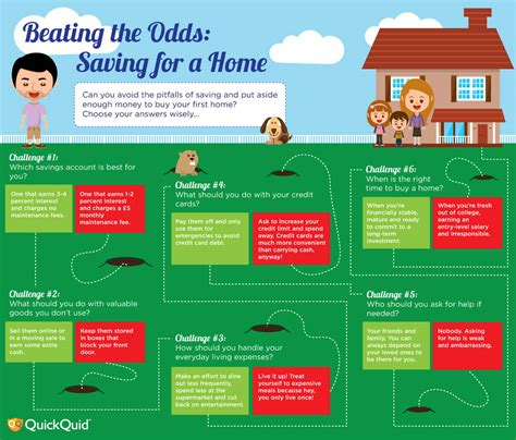 saving for a house quid corner saving money for a home infographic