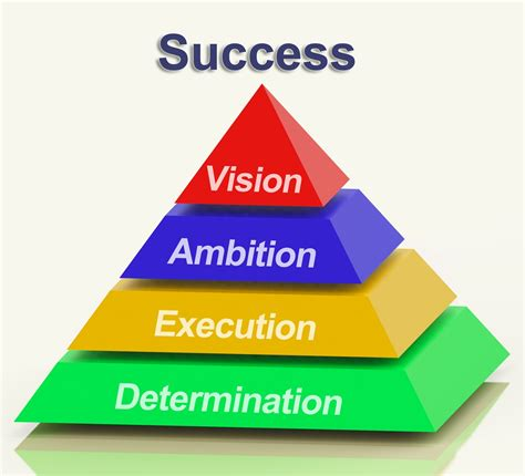 how to get from to success the hypnotic journey books set goals hypnosis hypnotherapy cork ireland martin