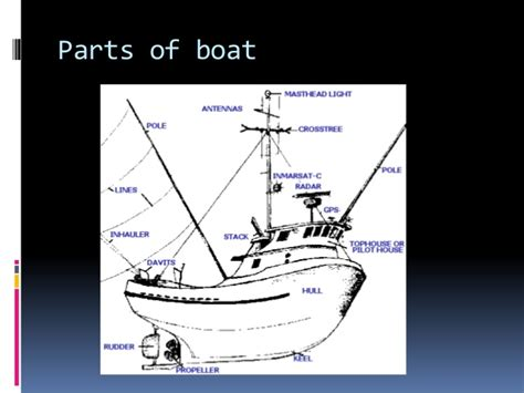 parts of a fishing boat fishery science basic boat building
