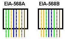 standard rj45 to db9 wiring diagram get free image about wiring diagram
