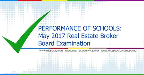 Best Schools For Real Estate Mba by Performance Of Schools May 2017 Real Estate Broker Board
