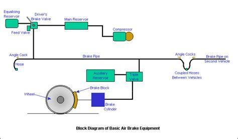 how do dynamic braking resistors work how does dynamic braking resistor work 28 images wdm3d dynamic resistor grills jpg 42164