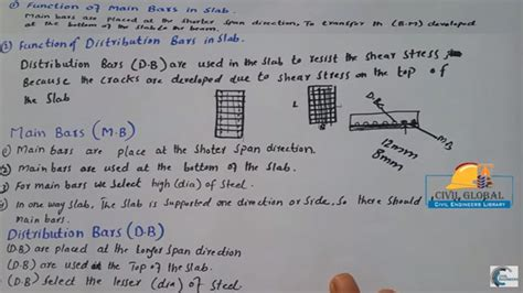 main bars  distribution bars  slab construction video tutorial