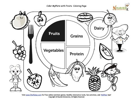 Color My Plate With Fruits Coloring Page Nutrition Nutrition Coloring Page