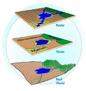 imagenes satelitales raster monografias com sistemas de informaci 243 n geogr 225 fica