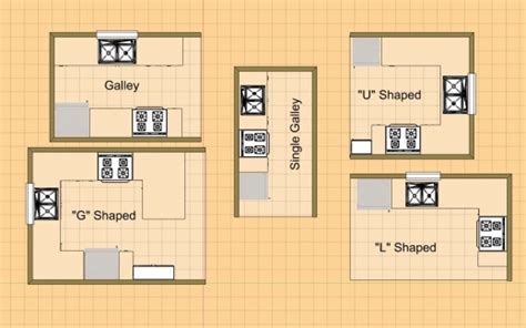 small u shaped kitchen floor plans g 5 floor plans house floor plans