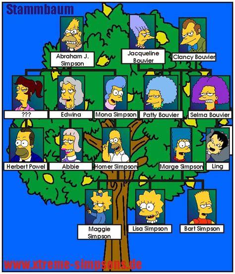 wann wächst der bart deutsche stammbaum familie nachbarn wenn als wann