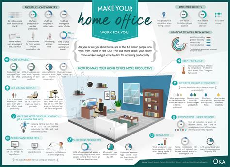 How To Design The Most Productive Home Office Mental Floss Design Work From Home