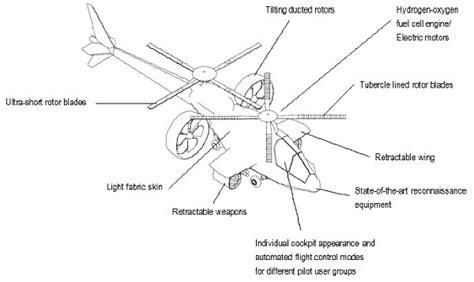 springs tub wiring diagram springs just