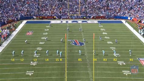 Metropop The Sweetest Kickoff explaining kickoff coverage the importance of safeties inside the pylon