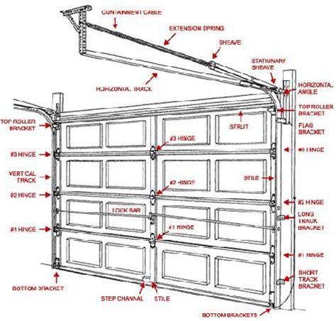 Garage Door Parts Company Garage Door Illustrated Parts Breakdown Home Tips Tricks And Information Charts