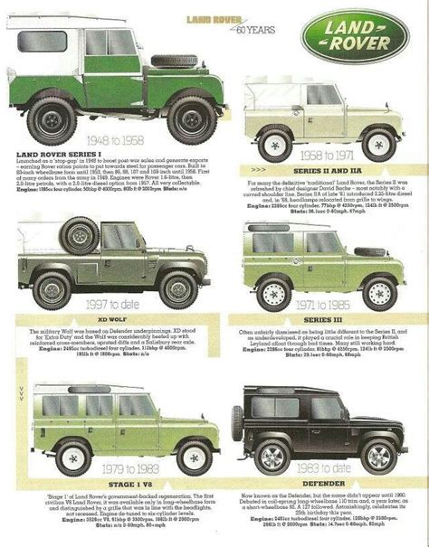 land rover singapore 107 best images about land rover on pinterest cars land