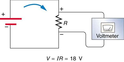 resistors and voltage drop resistance and resistors boundless physics