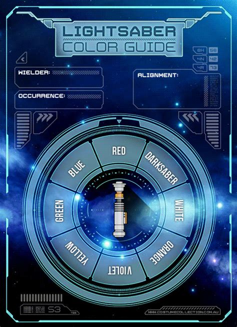what is my lightsaber color lightsaber colour guide myconfinedspace