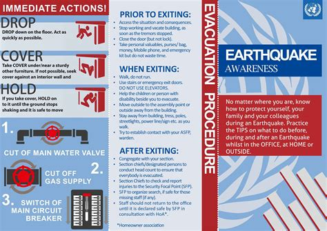 earthquake api brochure about earthquakes pictures to pin on pinterest