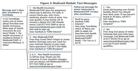 profiles of medicaid outreach and enrollment strategies