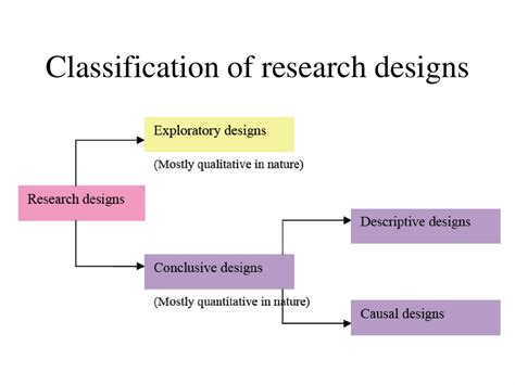 qualitative research protocol template schedule template for qualitative research image