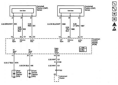 installing pljx    silverado  wire  starter  ignition