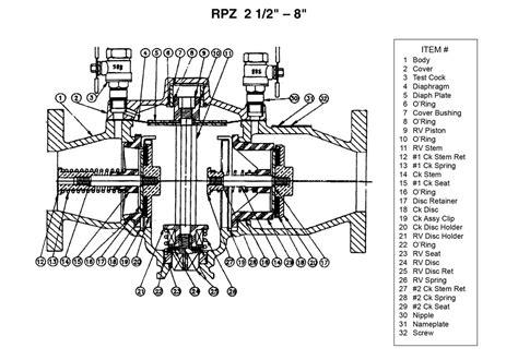 backflow diagram bavco common backflow repair parts flomatic