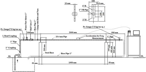 homemade layout fluid schematic diagram of guided guided piping support
