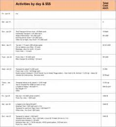 Road Trip Itinerary Template by Travel Itinerary Template Keep Your Trip Organized With A