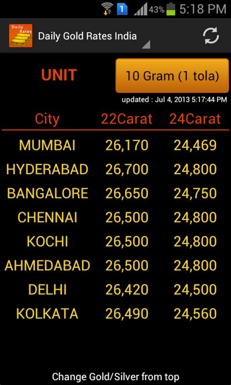 1 gram 24 karat gold price in india today gold rate in mumbai current gold price today autos