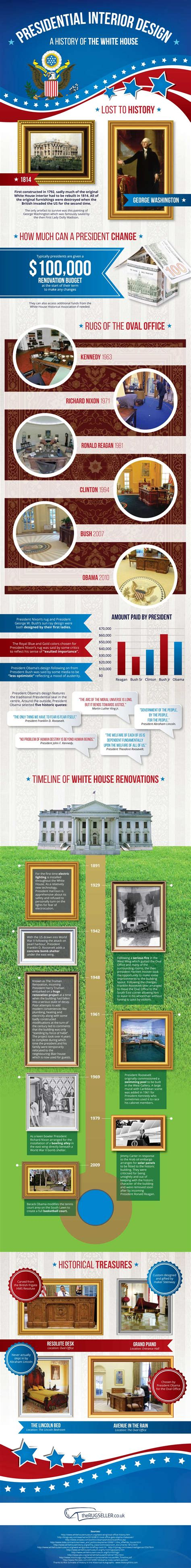 the white house interior design an illustrated history of the white house s interior design curbed dc