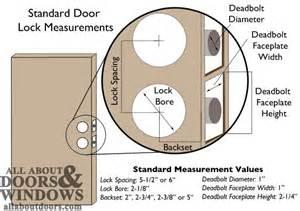 Guide to door lock measurements