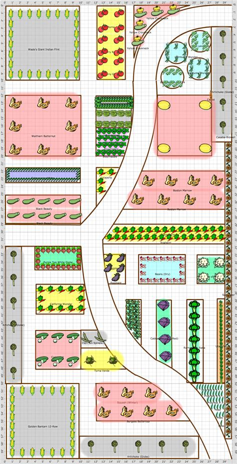 Vegetable Garden Layout Plans And Spacing Planning A Vegetable Garden Layout Plans And Spacing With Various Plants In The Backyard