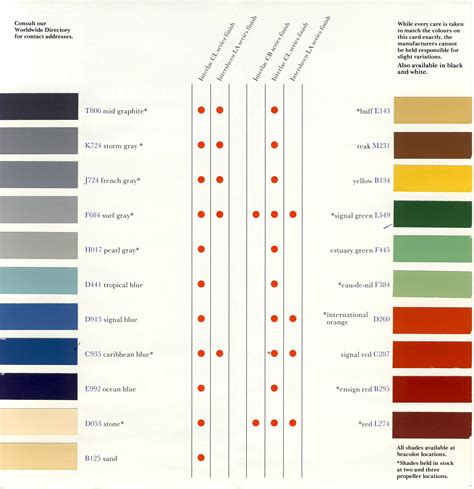 colour charts paintsolution