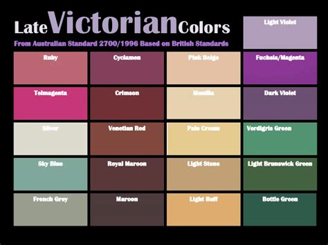 Good Color Combination by Victorian Colors Schemes