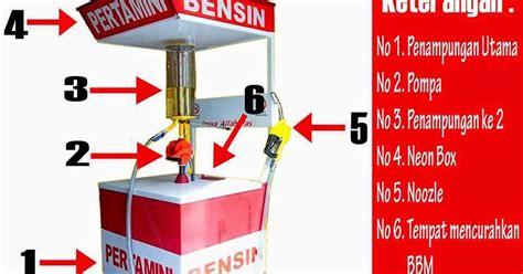 Pompa Pertamini Manual Pompa dunia bahan bangunan bandung harga pompa bensin eceran atau pertamini box