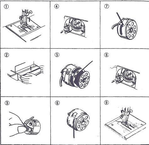 threading bobbin singer sewing machine 301 moved permanently
