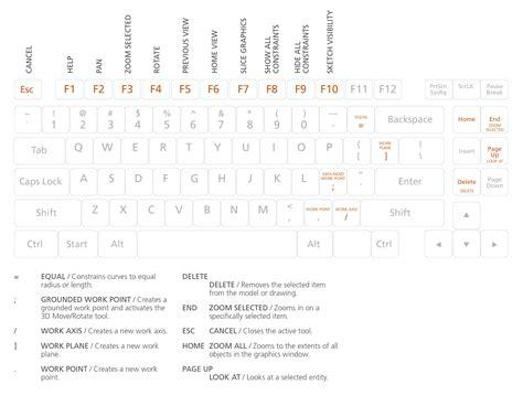 tutorial shortcut keyboard inventor keyboard shortcuts hotkeys commands guide
