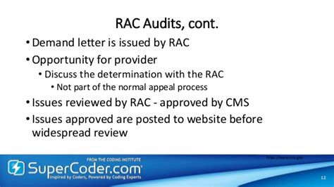 Demand Letter Prior To Small Claims Don T Land In Water Audit Proof Your Coding And Documentation