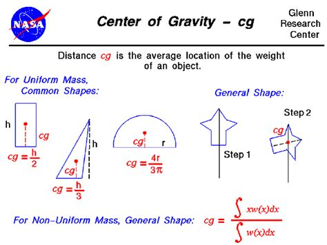 finding the center of gravity of a boat center of gravity activity