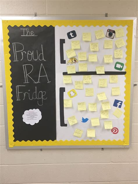 biography bulletin board ideas 1000 images about ra ideas on pinterest the
