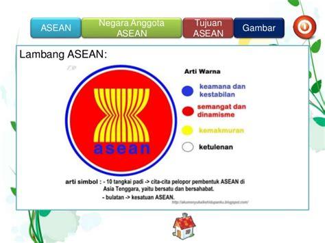 Team Negara 3d related keywords suggestions for negara anggota asean
