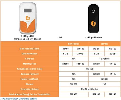 U Mobile Usb Modem u mobile offers hspa mifi with speeds up to 21mbps