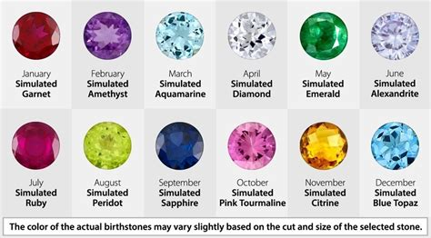 birthstone color for may limoges jewelry the birthstone story