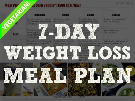 weight loss vegetarian meal plan vegetarian weight loss meal plan free to
