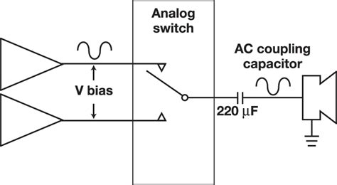 headphones coupling capacitor figure 1 standard v cc 2 biased audio path with ac coupling