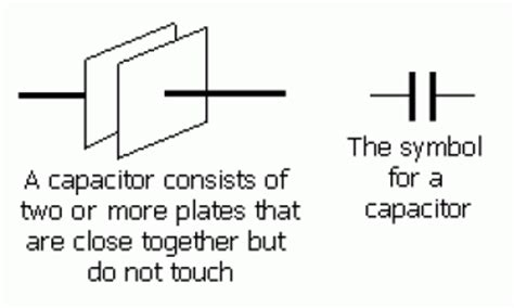 farad capacitor explained farad capacitor explained 28 images start and run capacitor explained hvac how to reading